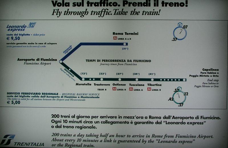 Rom Anreise Verkehr Orientierung